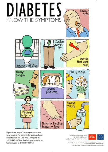 diabetic-symptoms